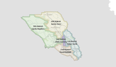 Current supervisor districts