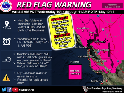 Red Flag Warning 10-14-20