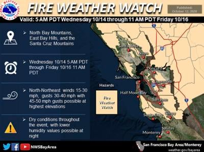 Fire weather watch 10-12-20