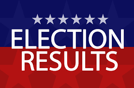 2020 Town Election Results