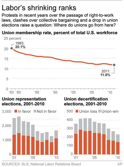 STATE_OF_UNIONS_2_Lind.jpg