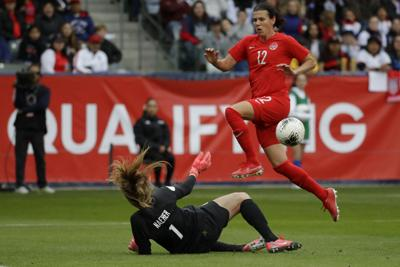 US Canada Soccer