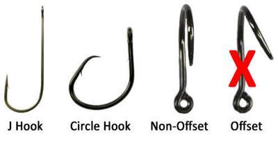 hook types