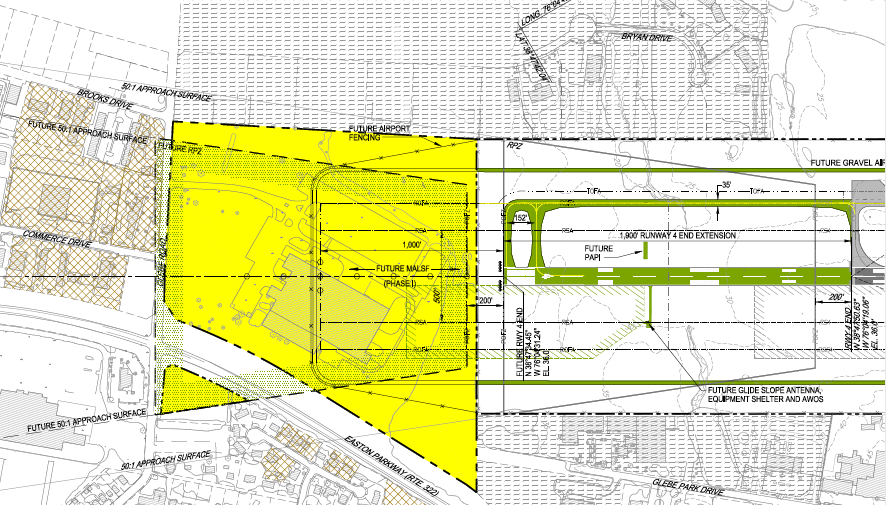 Airport improvement plan ready for takeoff | Local