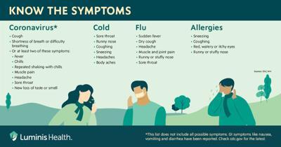 Flu vs. COVID symptoms