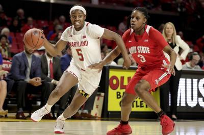 Maryland Look Ahead Basketball