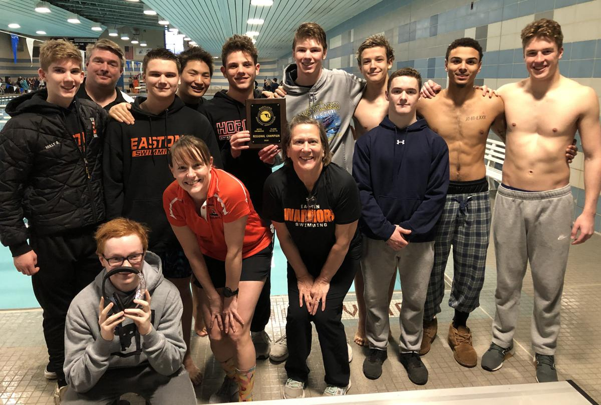 East Region swimming