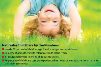 Schools, communities partner to address early childhood needs in partnership with Buffett Early Childhood Institute