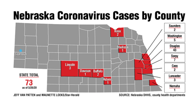 With no positive coronavirus cases in the Panhandle, what happens when one is diagnosed?