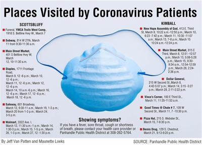 Health offiicals announce two more positive coronavirus cases in Kimball County