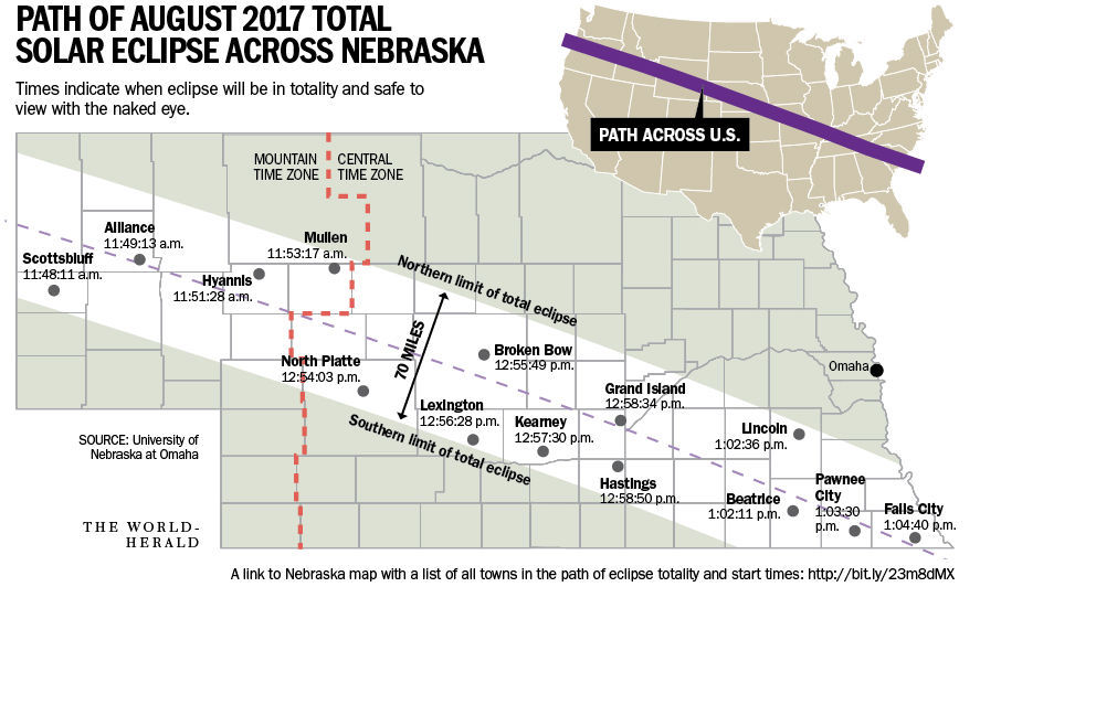 Bill Nye Is Coming To Nebraska For Anticipated Solar Eclipse