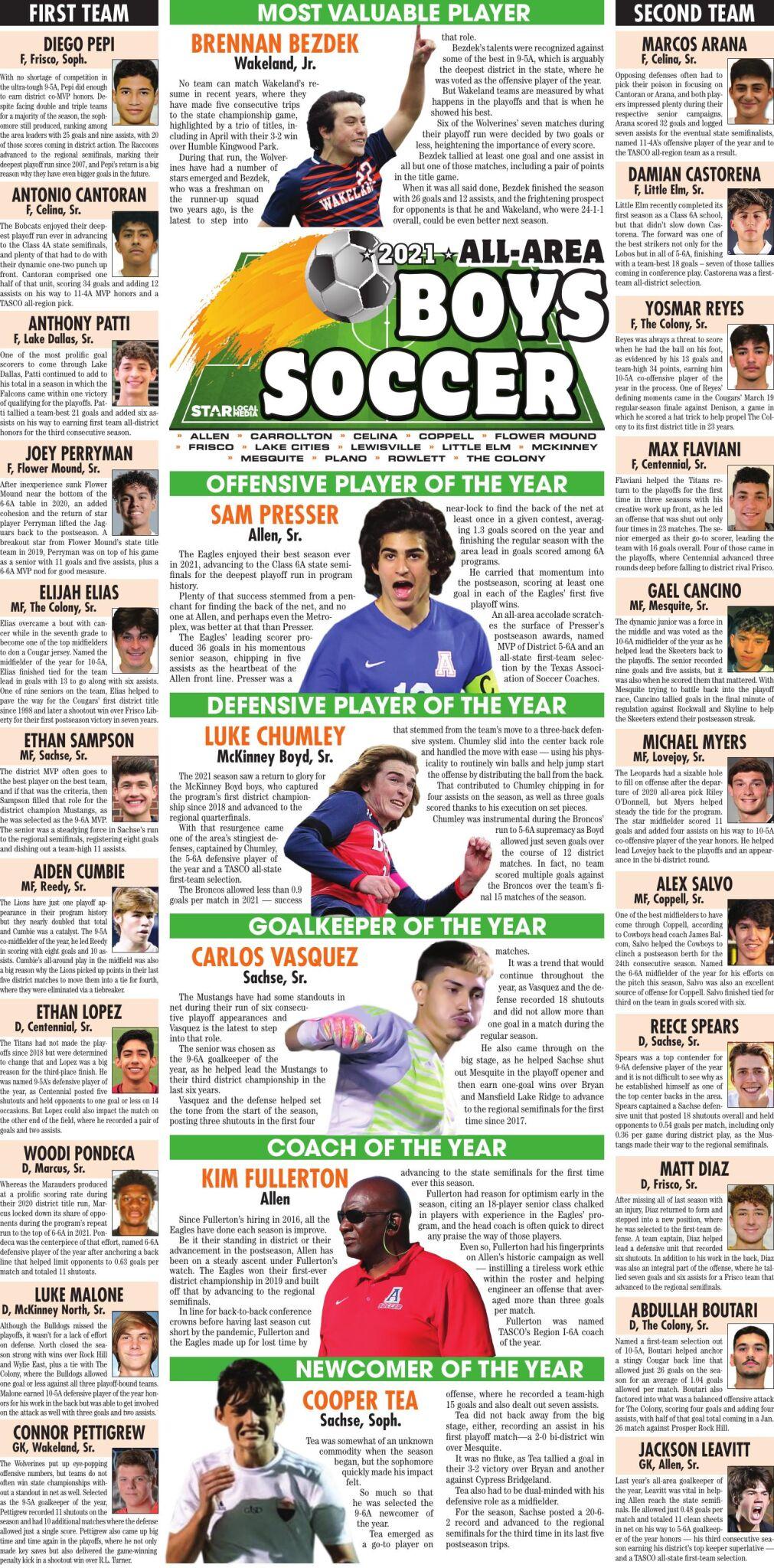 2021 SLM All-Area Boys Soccer Team