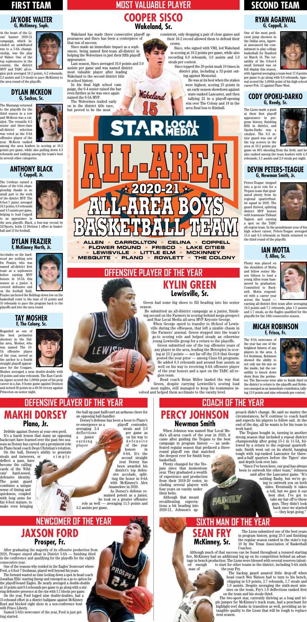 2020-21 Star Local Media All-Area Boys Basketball Team