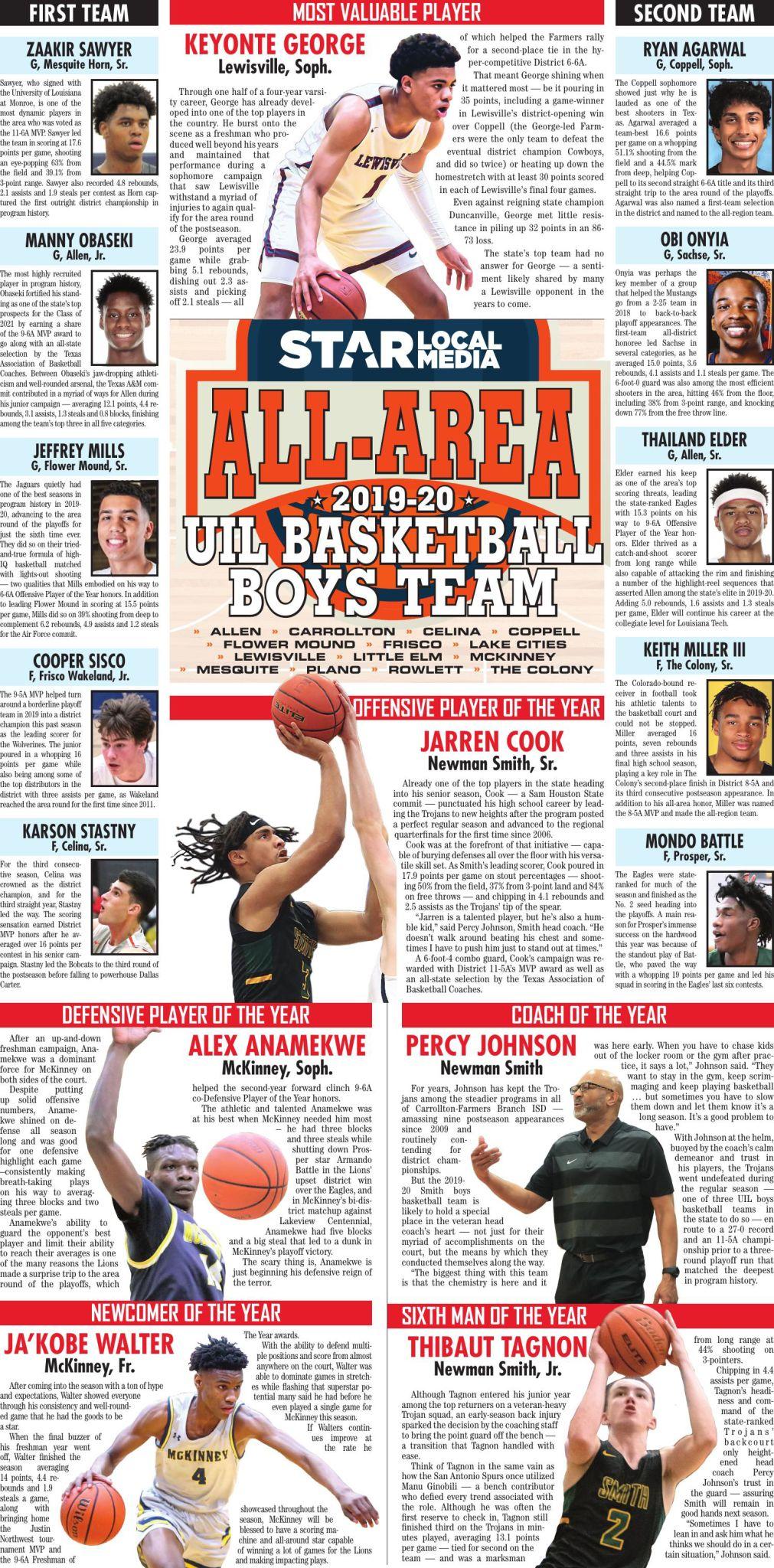 2019-20 Star Local Media All-Area Boys Basketball Team