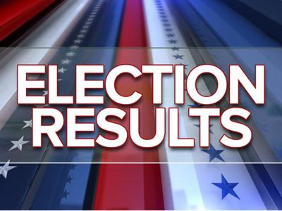 Durham Wins Another Term As Lewisville Mayor News Starlocalmedia Com