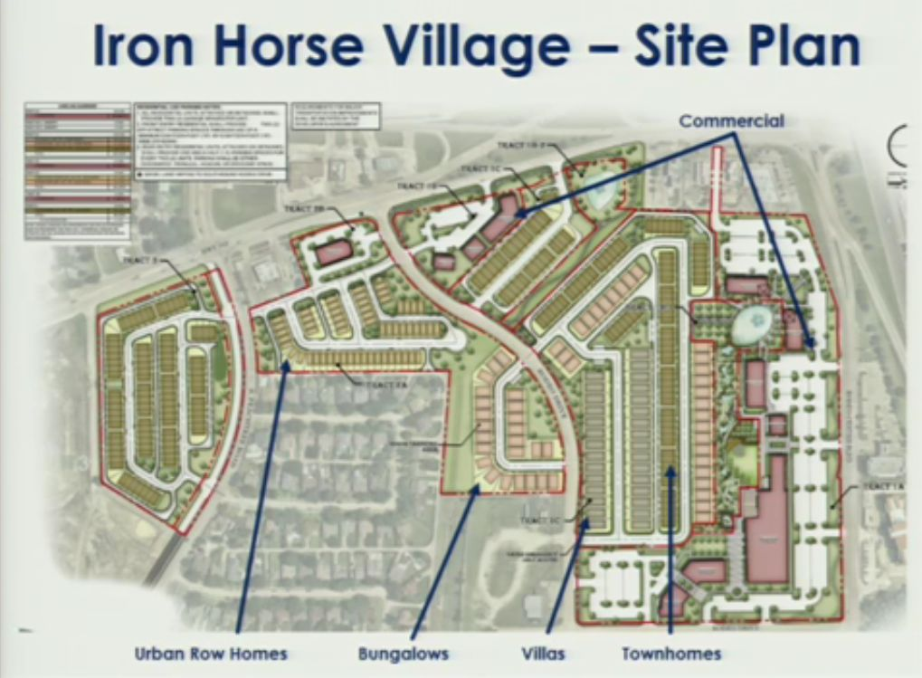 Mesquite council gives the green light on Iron Horse Village