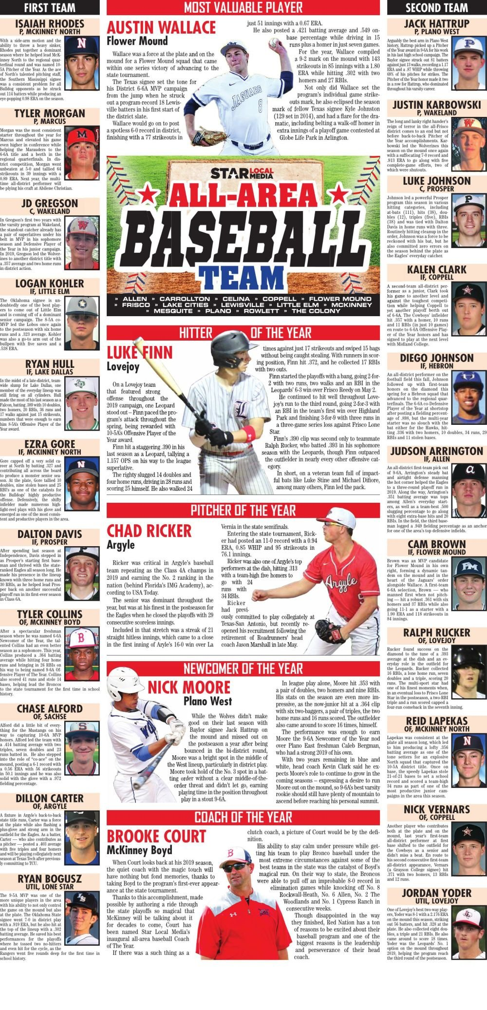 2019 Star Local Media All-Area Baseball Team