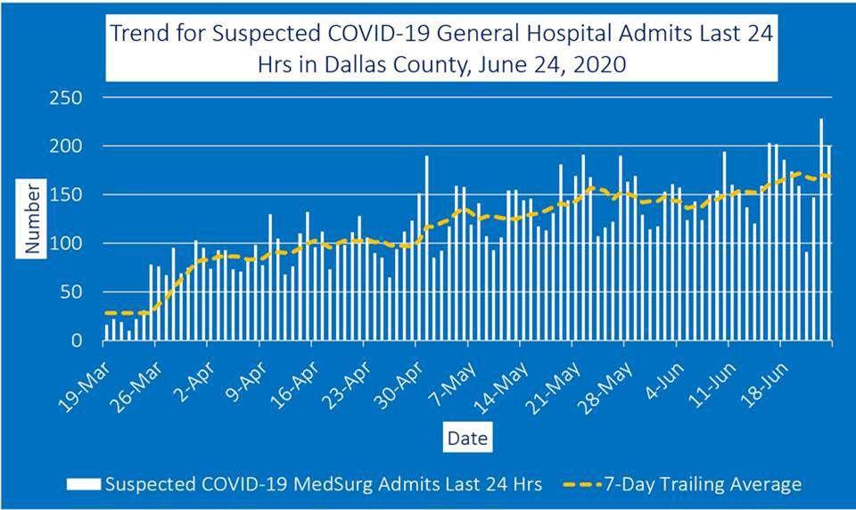 June 24 general hospital admits