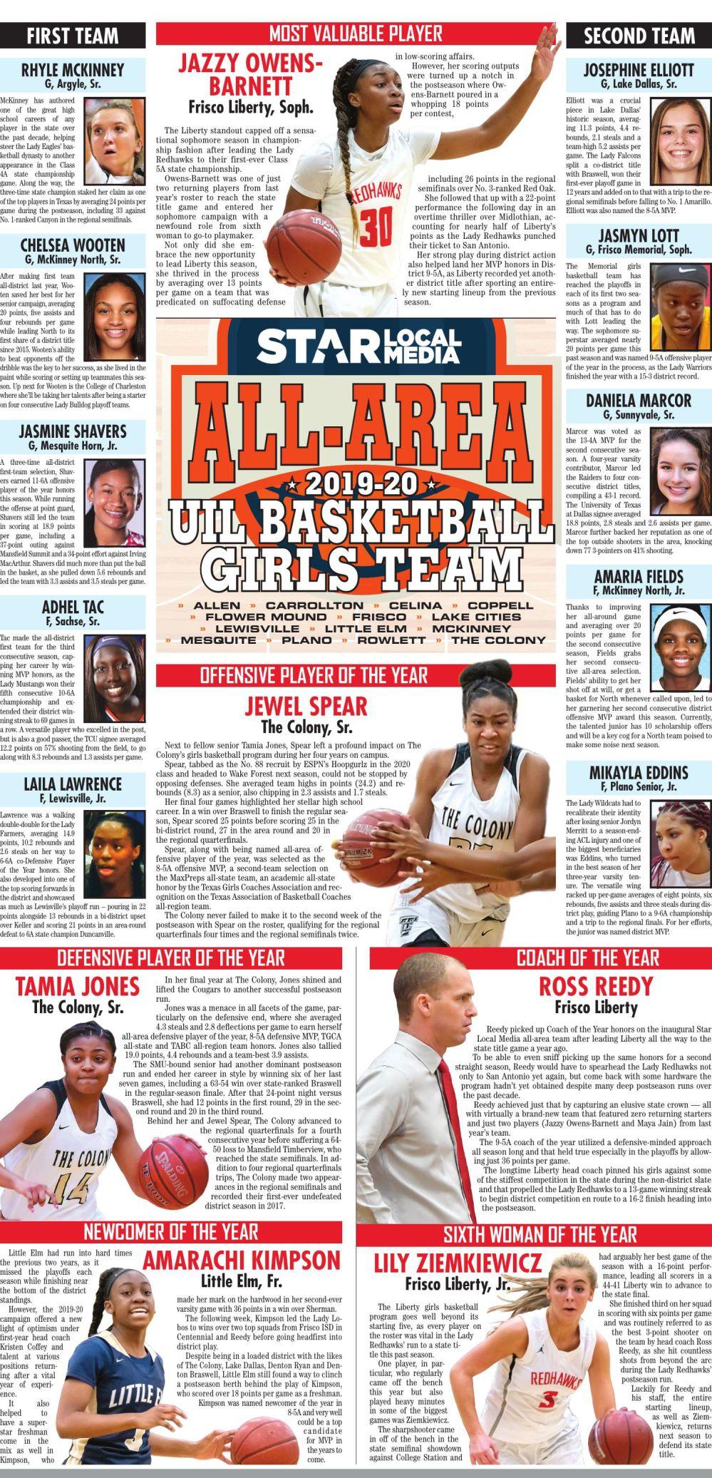2019-20 Star Local Media All-Area Girls Basketball Team