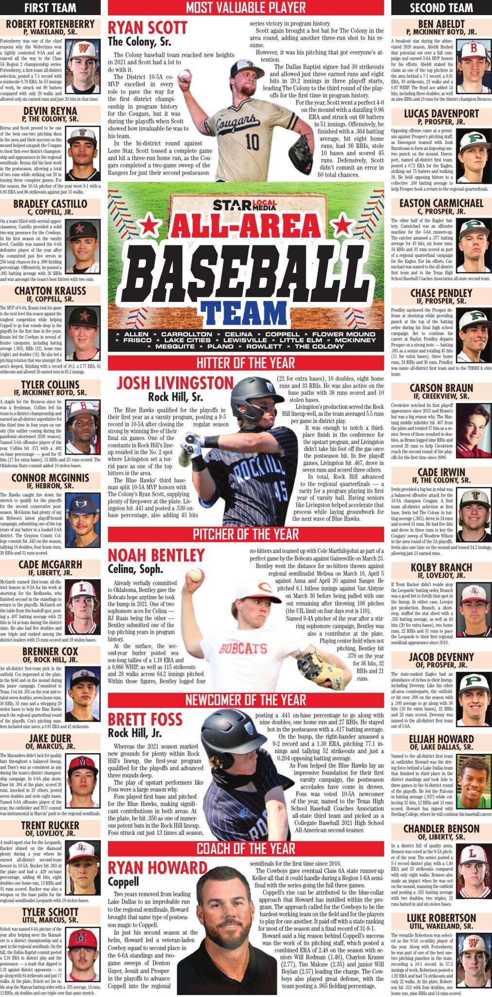 2021 Star Local Media All-Area Baseball