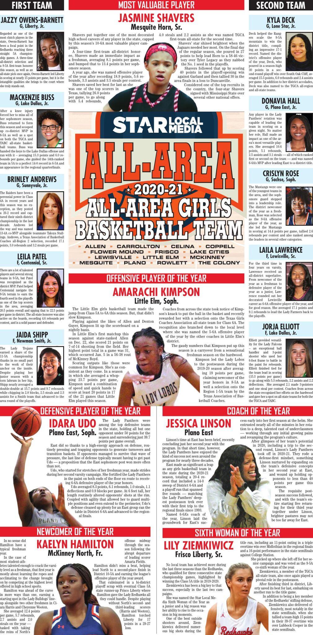 2020-21 Star Local Media All-Area Girls Basketball Team