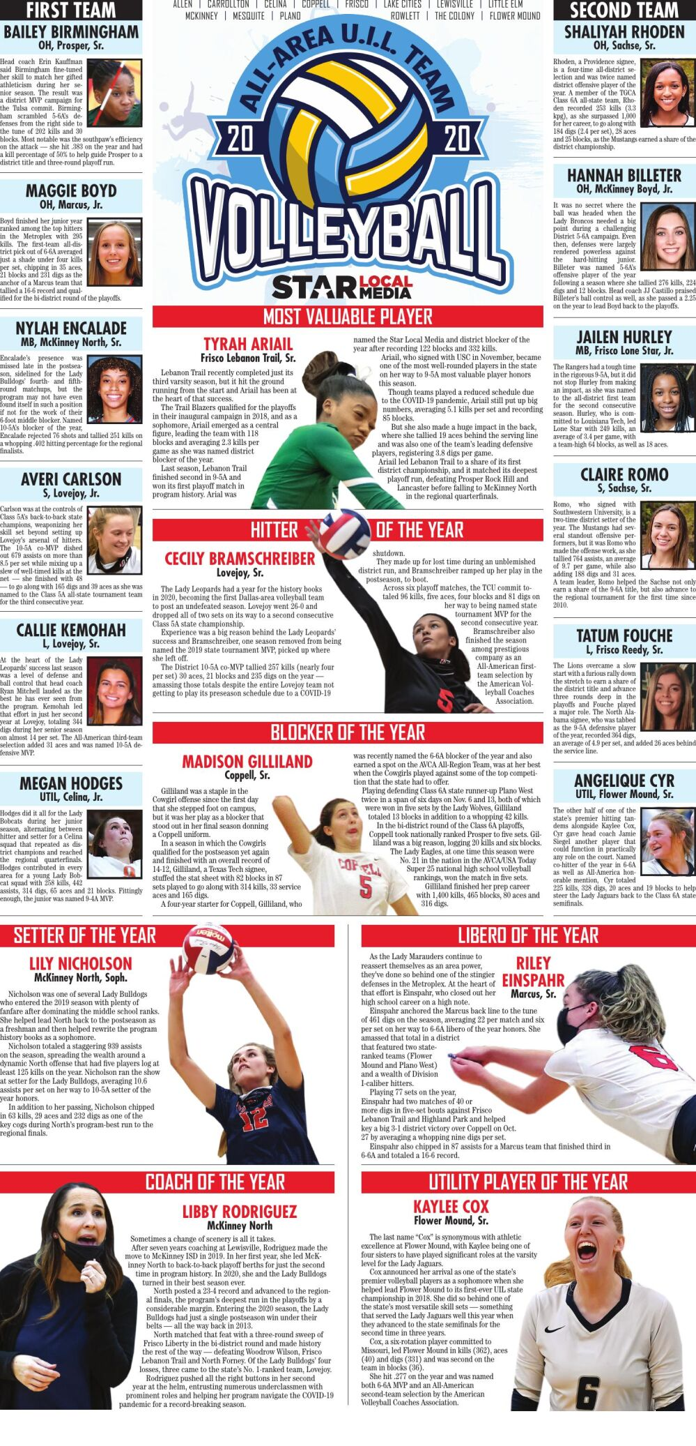 2020 Star Local Media All-Area Volleyball Team
