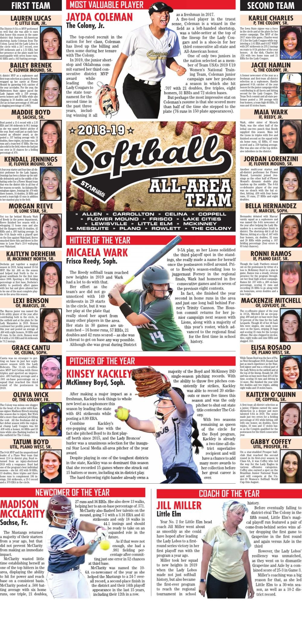 2019 Star Local Media All-Area Softball Team