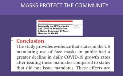 Masks protect the community