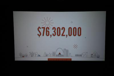 United Way's annual campaign raises $76.3 million