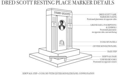 DRED SCOTT MONUMENT
