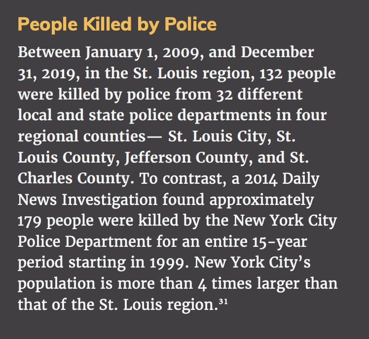 People killed by police graphic