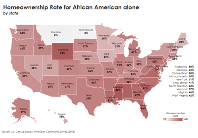 Black homeownership by state