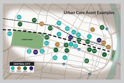 Urban Core Asset Examples
