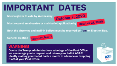 Important Date for Voting