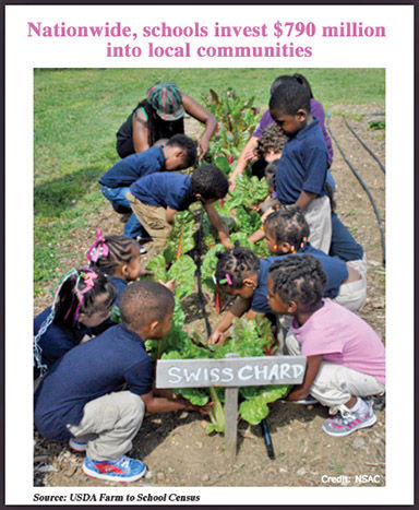 Schools invest in local food
