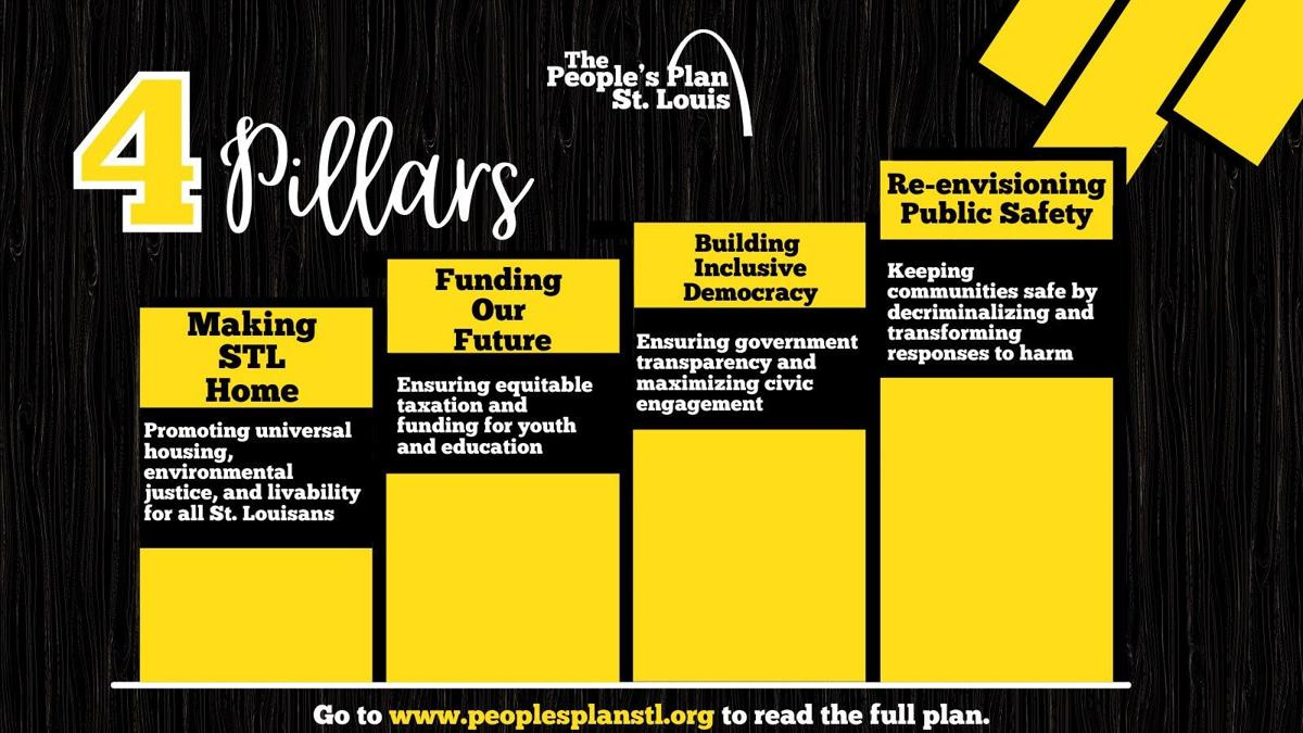 4 pillars for The People's Plan St. Louis Coalition