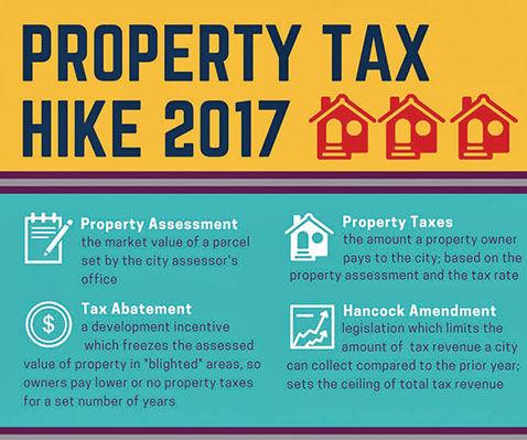 Chicago Property Taxes Going Up