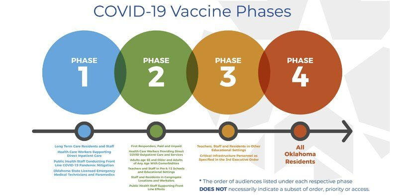 Local demand high for COVID-19 vaccine