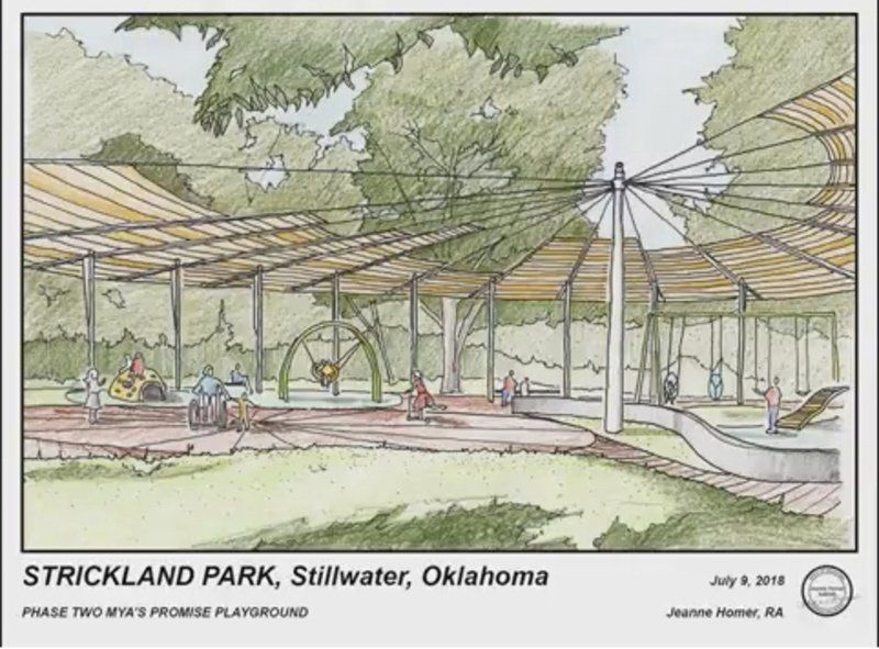 Fun for all: City of Stillwater plans new accessible playground for ...