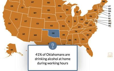 Survey finds about 41 percent of Oklahomans admit to drinking at home during work hours