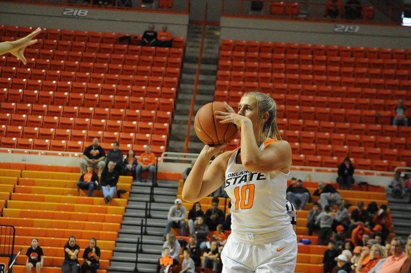 Cowgirls' rebounding helps earn second win | OSU Sports ...