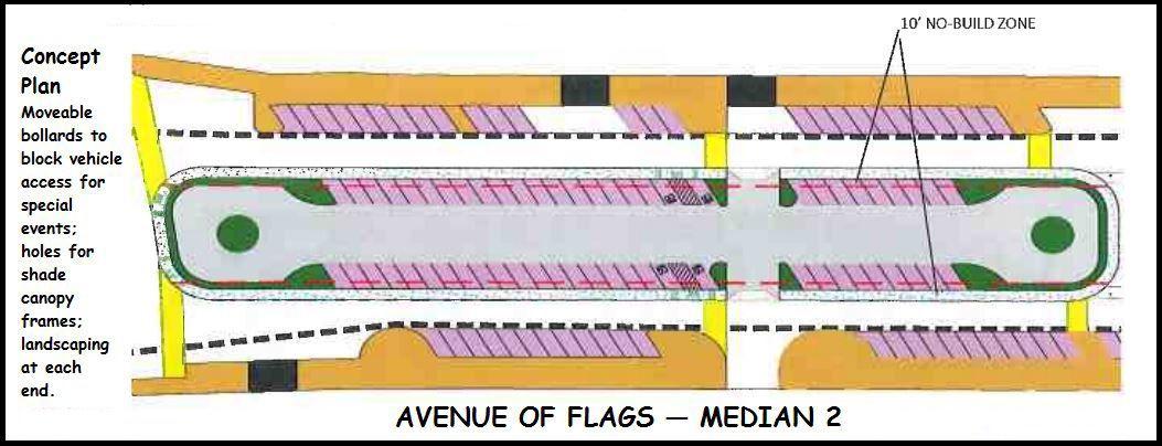 Avenue of Flags Median 2 concept design