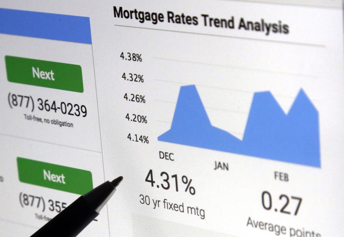 Mortgage rate graph, AP generic file photo