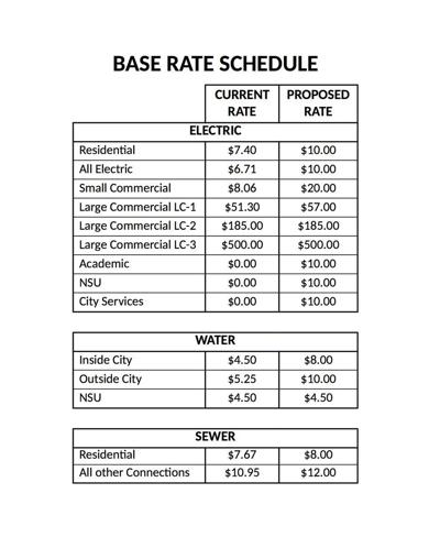 Base rate schedule