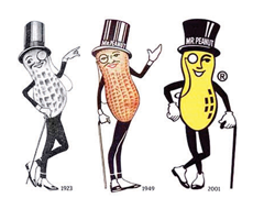 Mr. Peanut - The country's first advertising icon in top 10 of collectibles