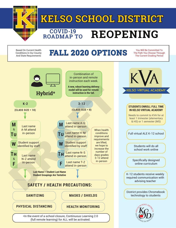 Roadmap to Reopening_07-30-20.pdf
