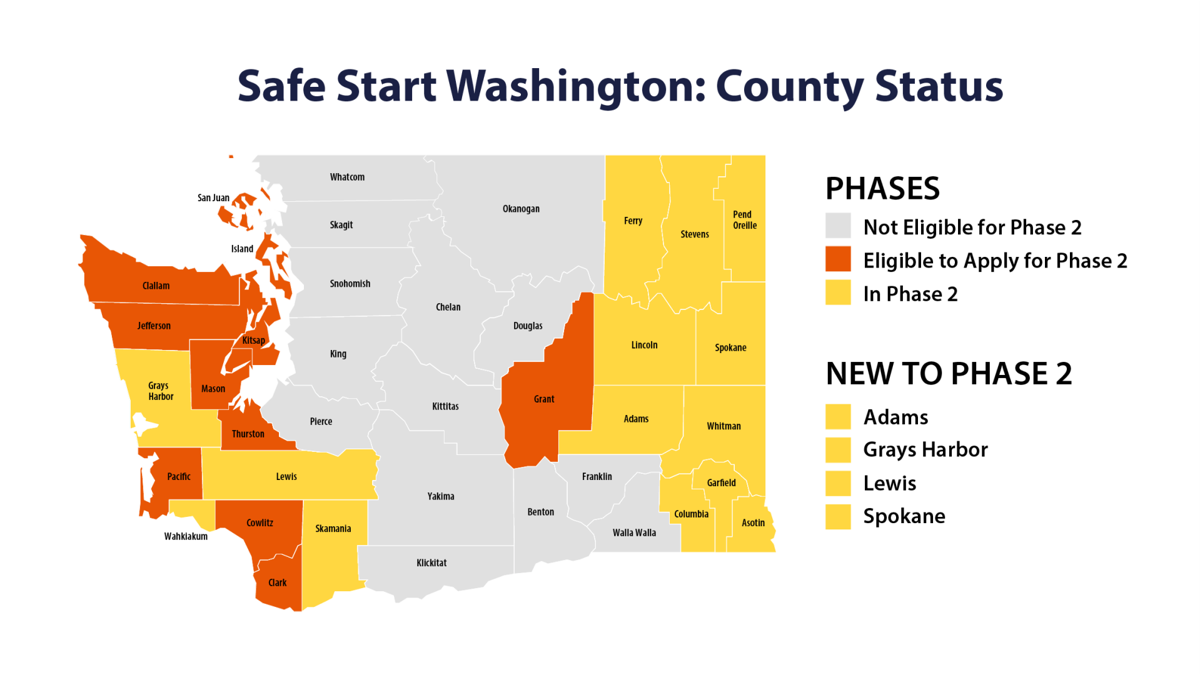 Safe Start Washington county status
