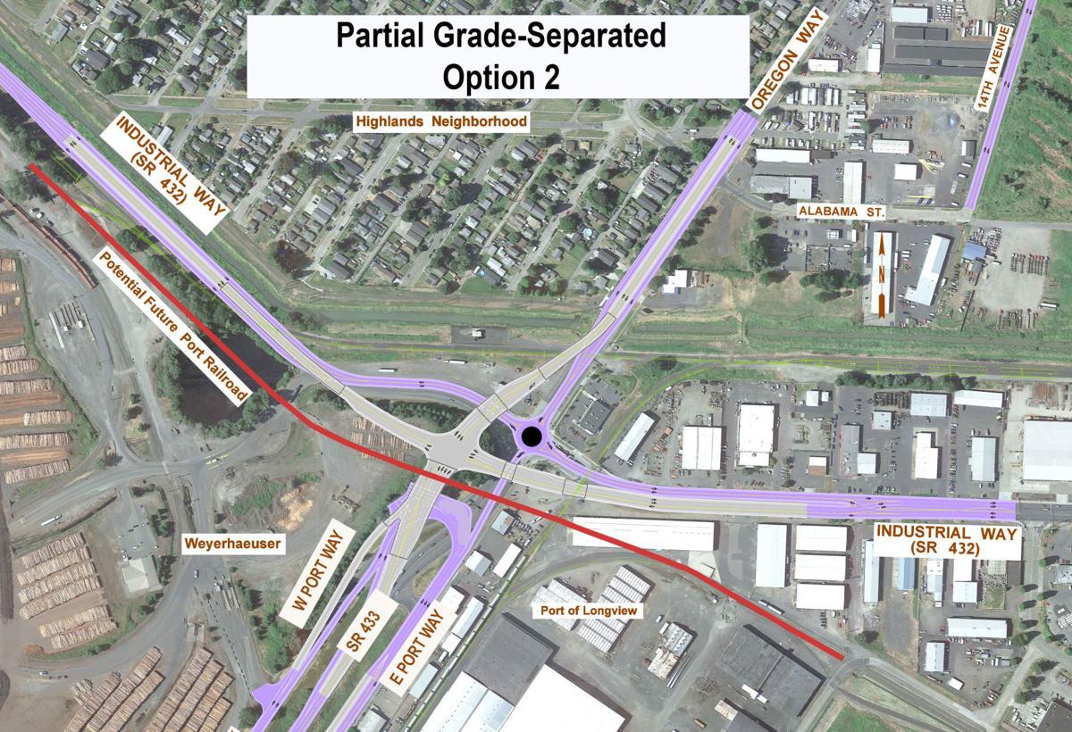 Partial-Grade Separated plan