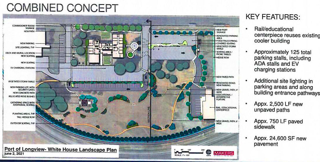Port of Longview landscaping concept