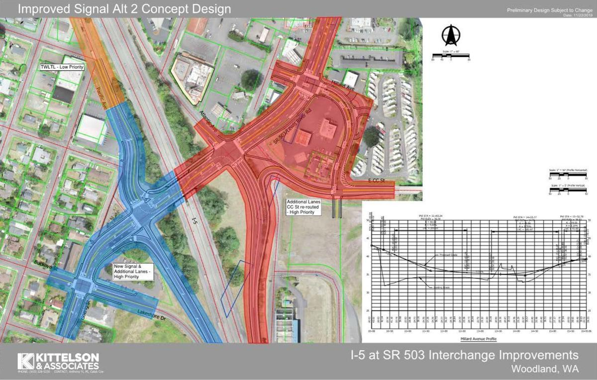 Intersections option